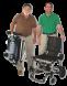 Elektrische opvouwbare rolstoel Zinger