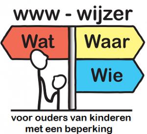 WWW-wijzer
